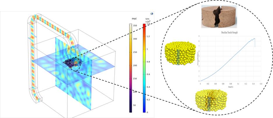mircowave assisted fragmentation